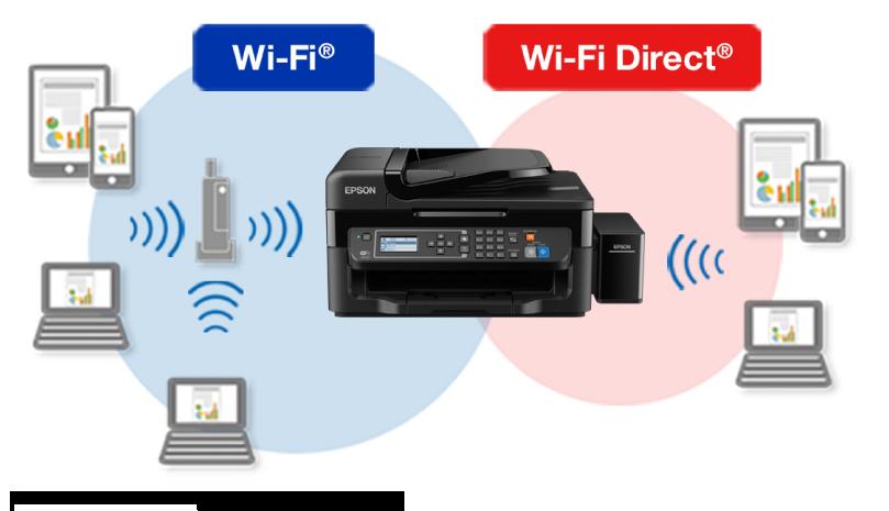 Epson L565 Wireless Inkjet All-In-One color printer - 1year Warranty