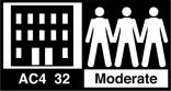 AC4 Floor Rating Icon