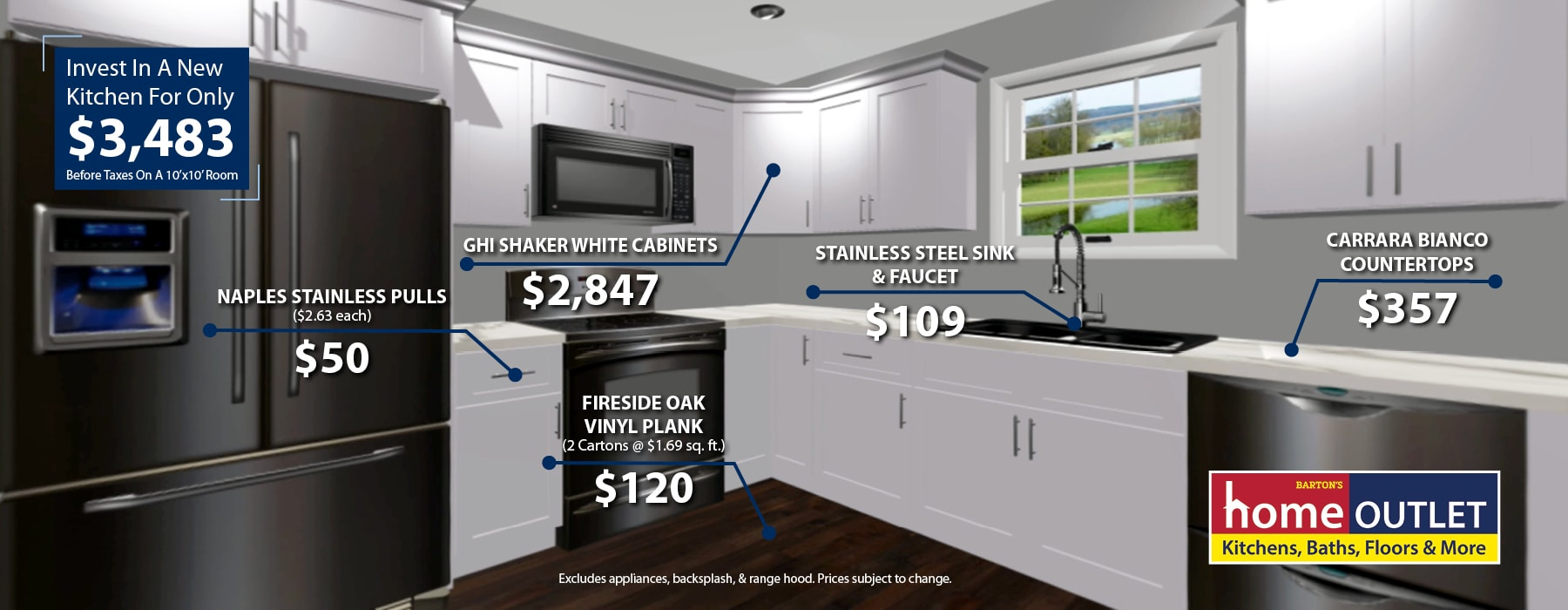 Invest In Your Kitchen