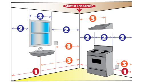 Kitchen Measurements Diagram