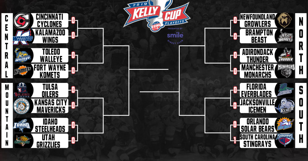 2019 Kelly Cup Playoffs Presented By Smiledirectclub Bracket