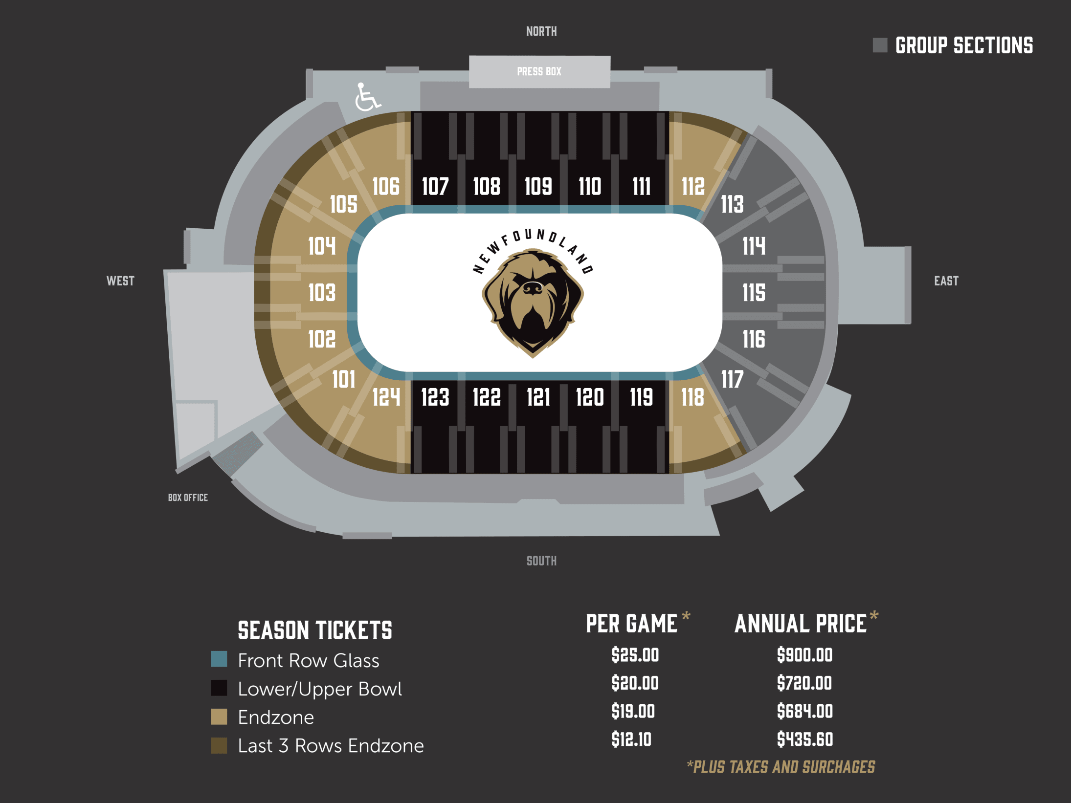 Become A Growlers Season Ticket Holder