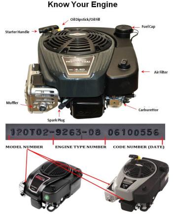 850E 875iS Moteur Service Kit Pour Briggs /& Stratton 800E 875EX