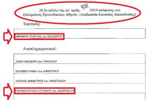 ΑΒΡΑΜΗΣ-ΓΚΟΥΒΟΠΟΥΛΟΣ