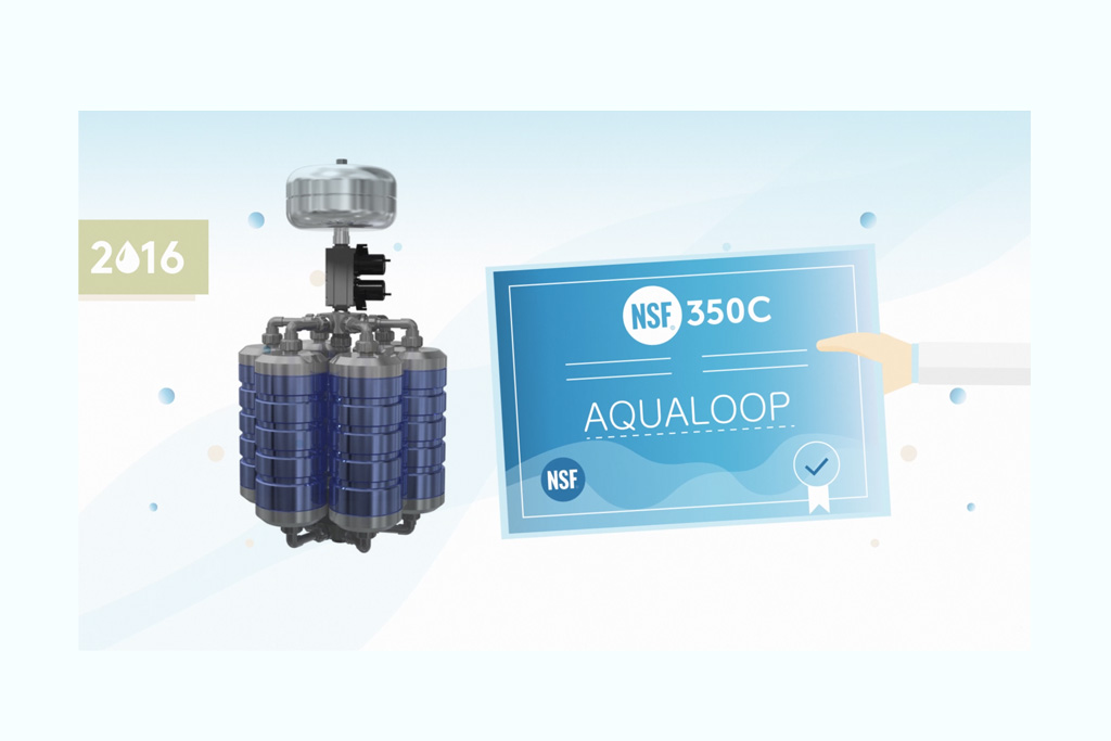 Aqualoop NSF350c Certification