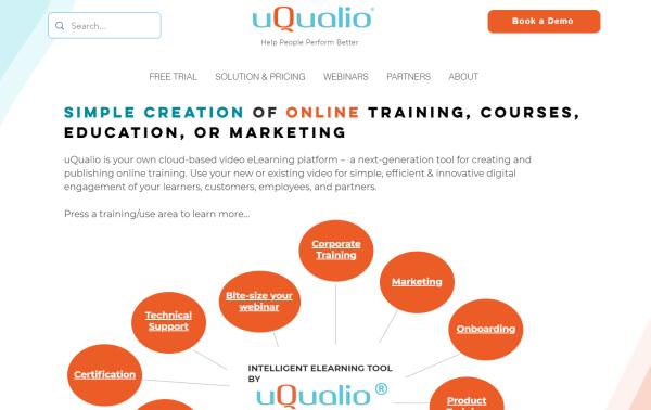 Video Training Software - uQualio