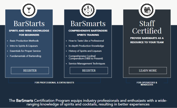 Barsmarts Bar Training Course