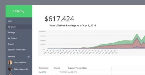 """Free Online Learning Tool - Udemy"""""""