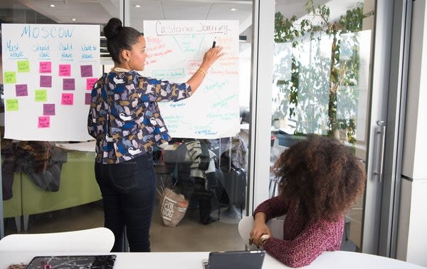 Employee Development Method - Mentoring