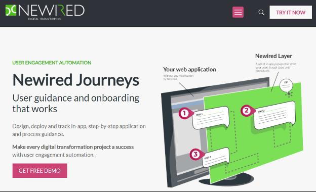 Interactive Training Platform - Newired