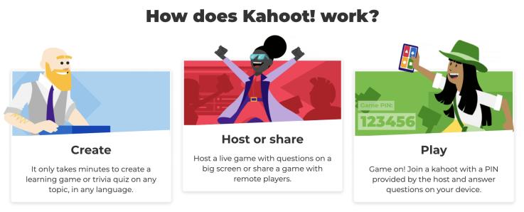 Mobile Teacher App: Kahoot