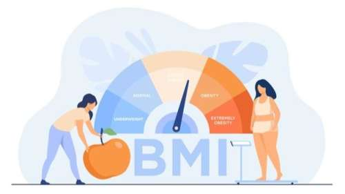 Covid Complications: The higher the BMI, the bigger the risk