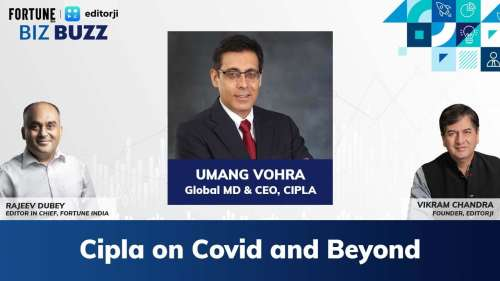 On Biz Buzz| Cipla Global CEO Exclusive, Covid & Beyond