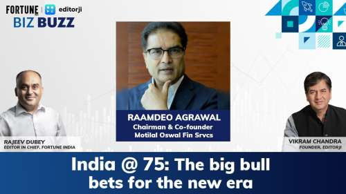 On Biz Buzz| Raamdeo Agrawal gives you the investment mantra for Financial Freedom in this bull market