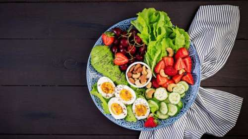 What is volumetric diet?