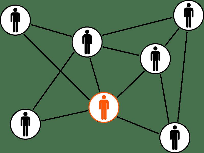 миф партнерская программа