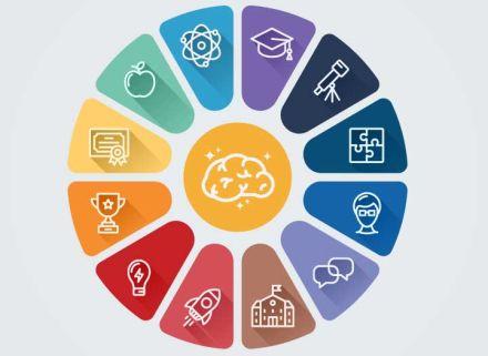 Transdisciplinaridade: o que é e como aplicar na educação