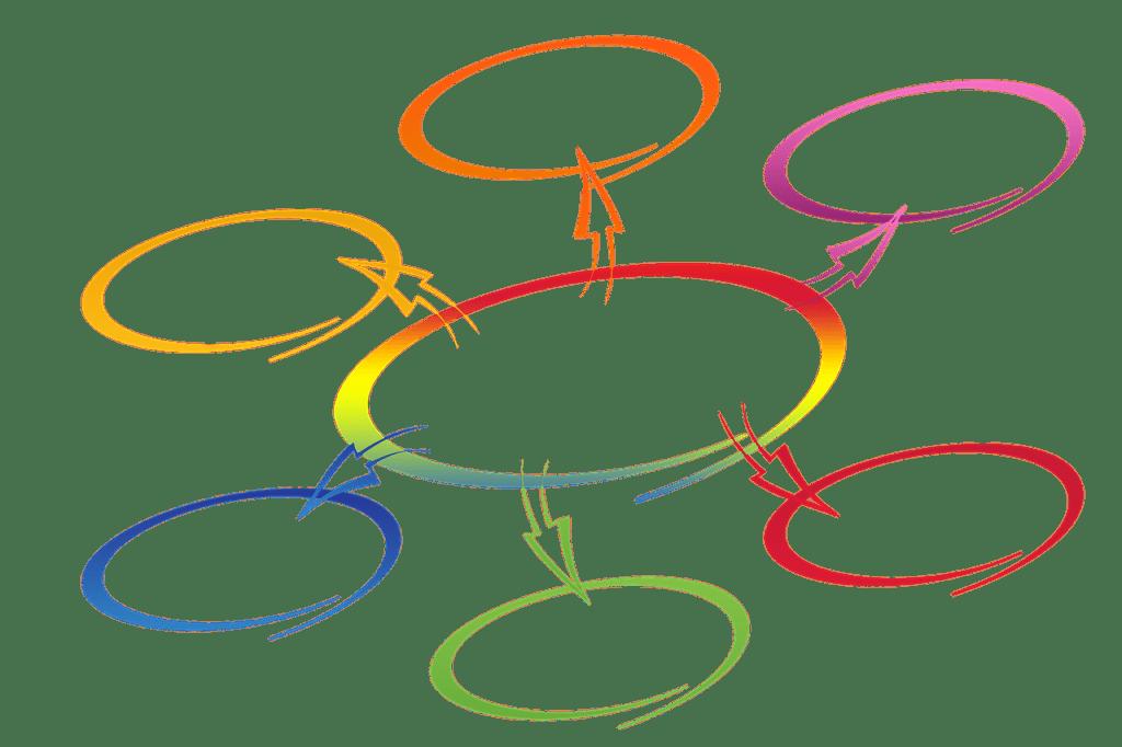 network, round, hand