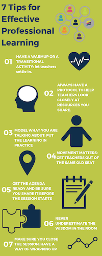 Infographic: 7 Tips for Effective Professional Learning