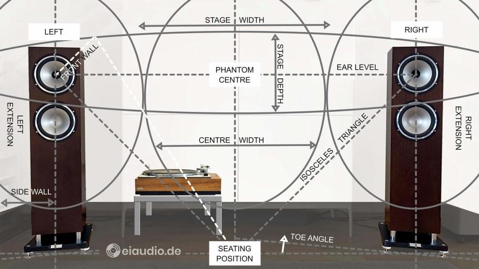 23. Sound Stage