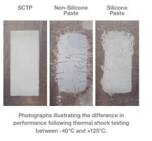 SCTP Surface Cure Thermal Paste
