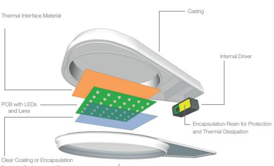 Electrolube Resolves Lens Attachment Problems With LED Street Lighting featured image