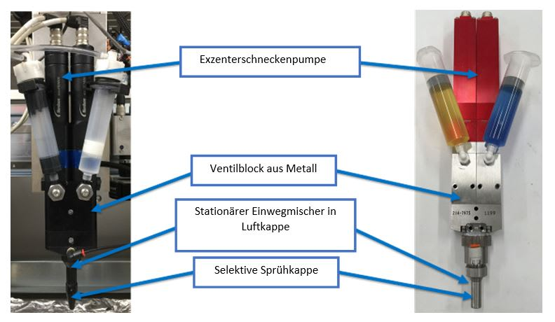 Quelle der Bilder: Nordson Asymtek und Precision Valve & Automation (PVA)