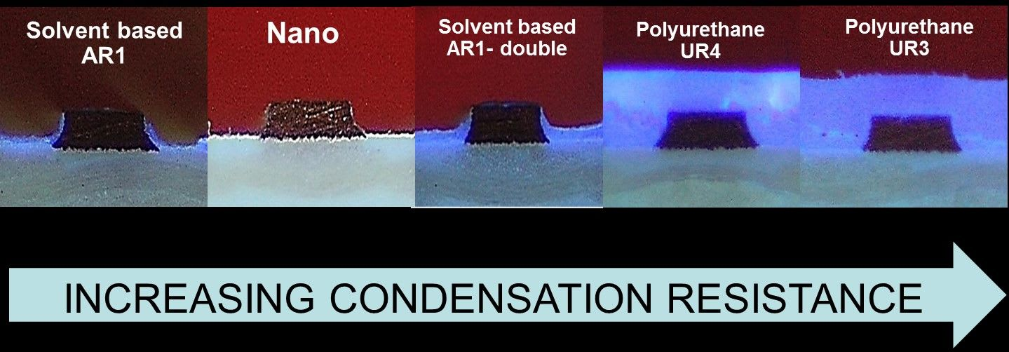 Cross-section of 3 Oz Coated Coupons, showing importance of applied thickness and coverage in condensation resistance.