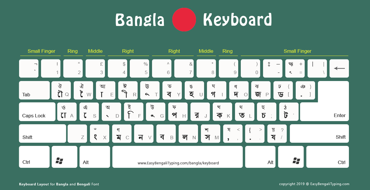 Standard Bangla keyboard layout with English alphabets.