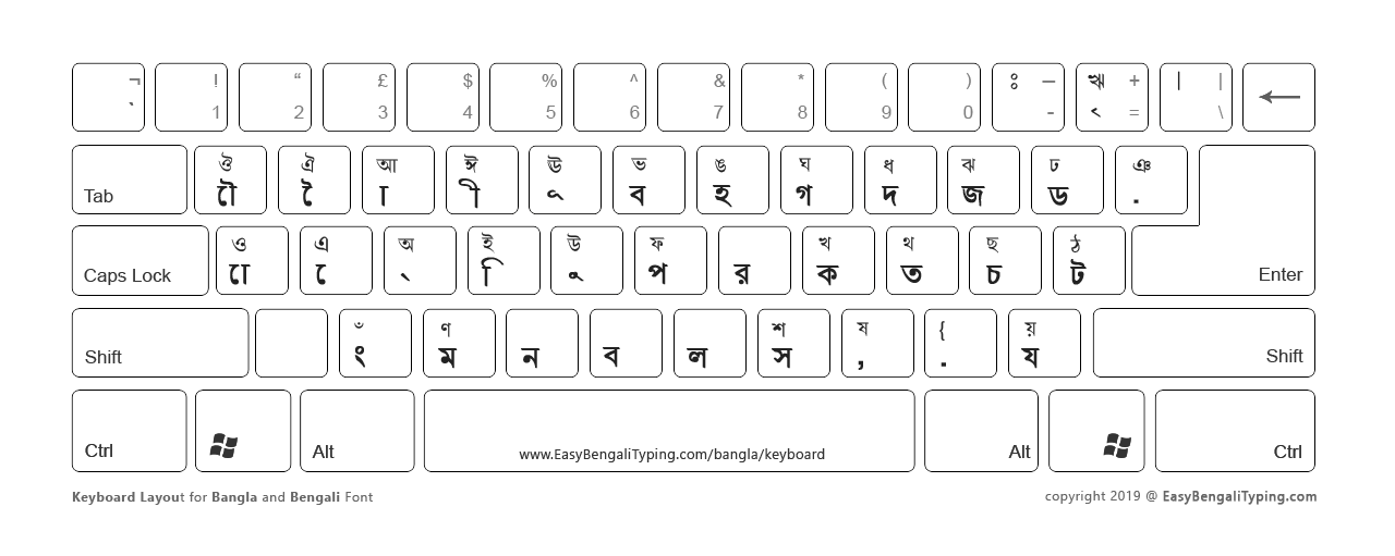 Unicode Bangla keyboard layout in a white background theme. Best for printing as it consume less ink.