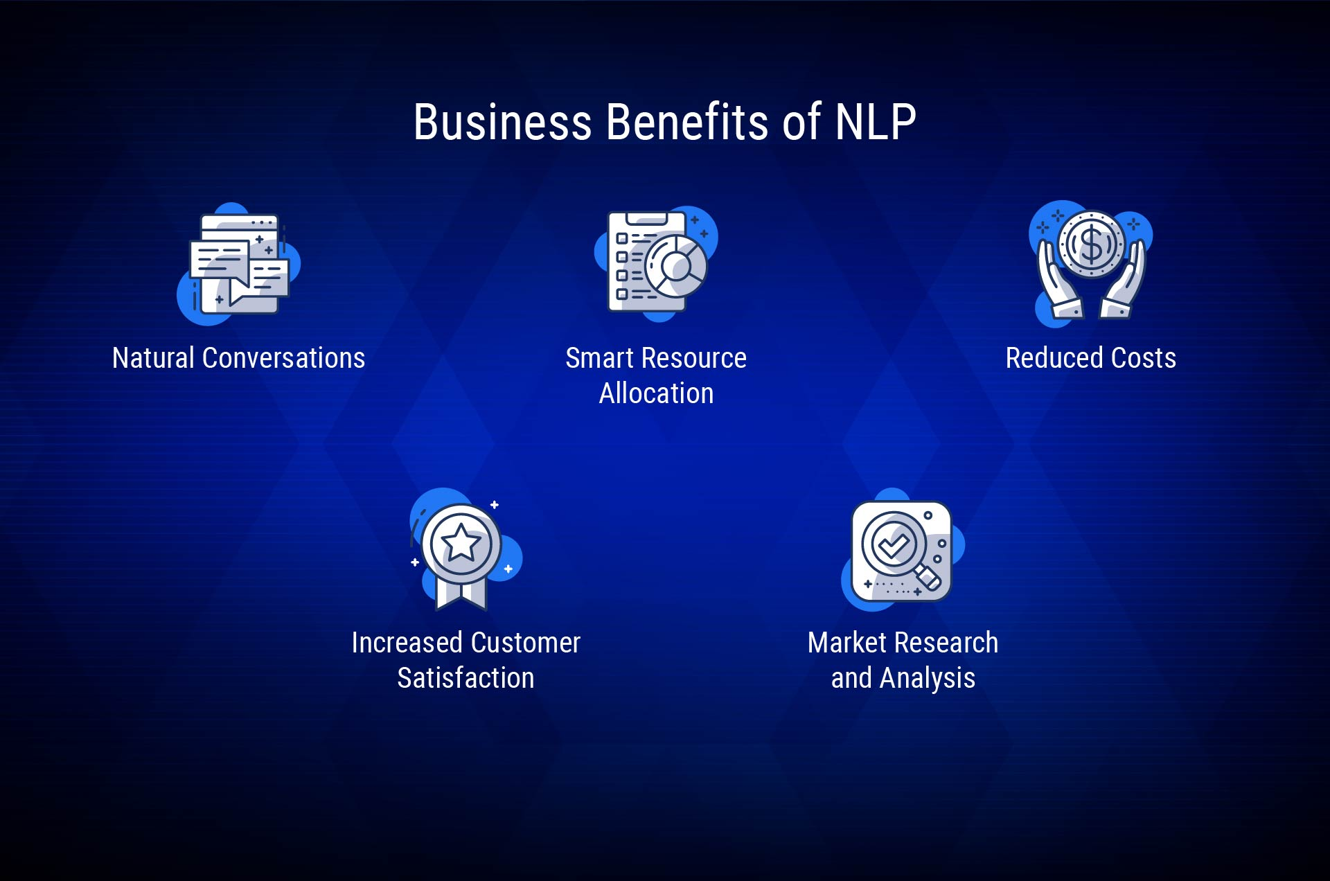 Benefits of NLP