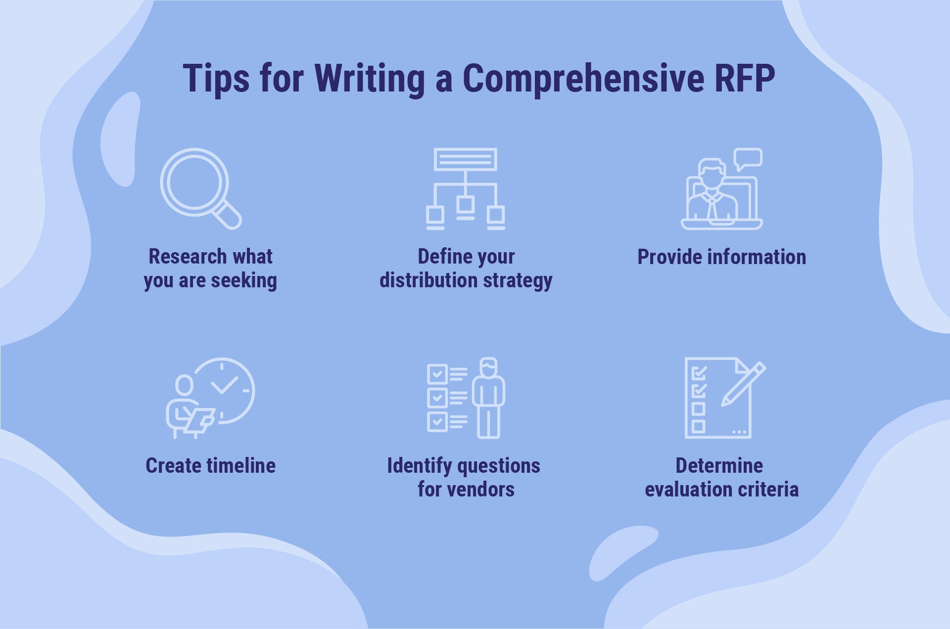 tips to create effective RFP