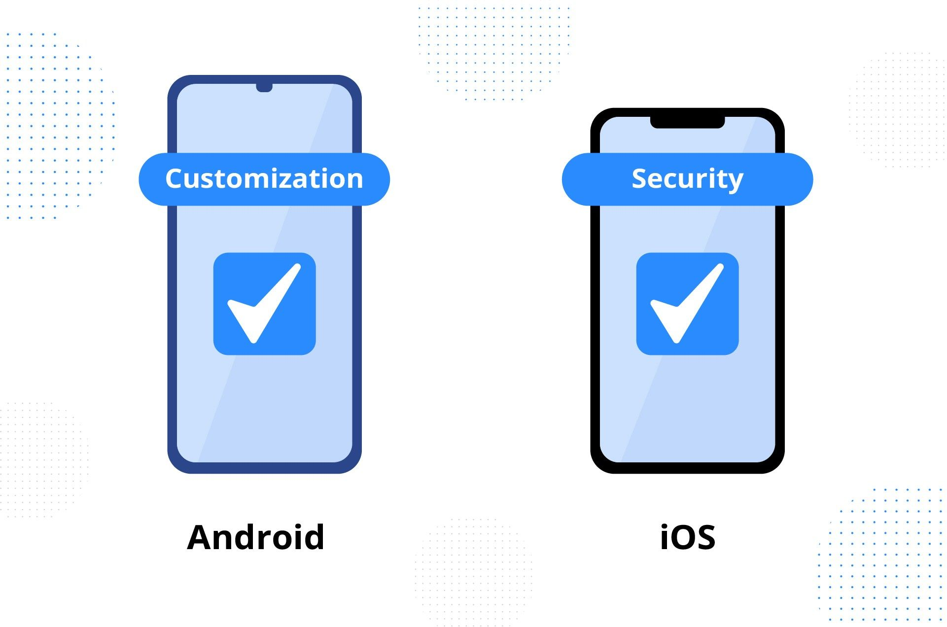 iOS vs Android customization and security