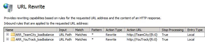 02-08-iis7-rewrite-rules