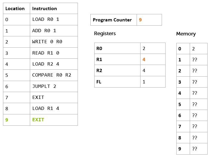 p11example