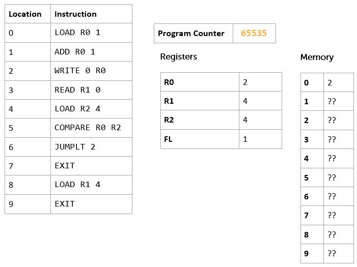 p12example