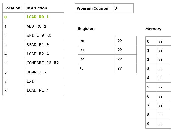 p2example