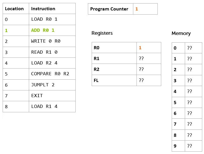 p3example