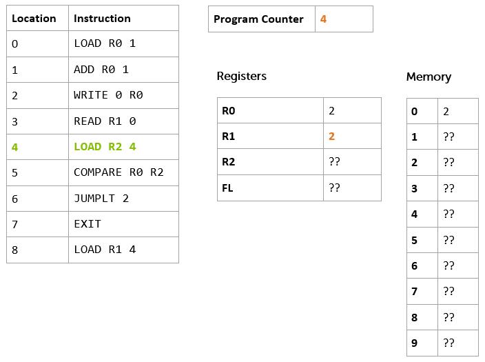 p6example