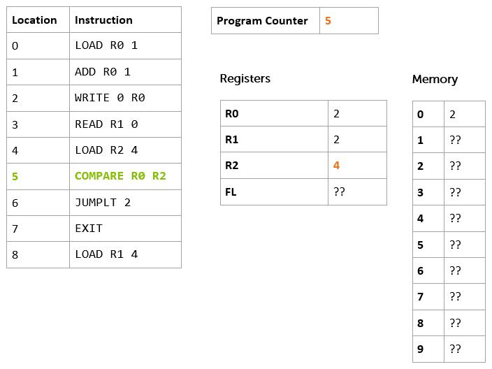 p7example