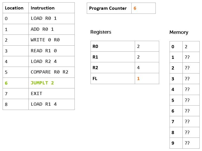 p8example