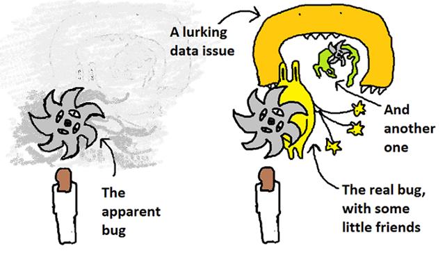 bug revealed