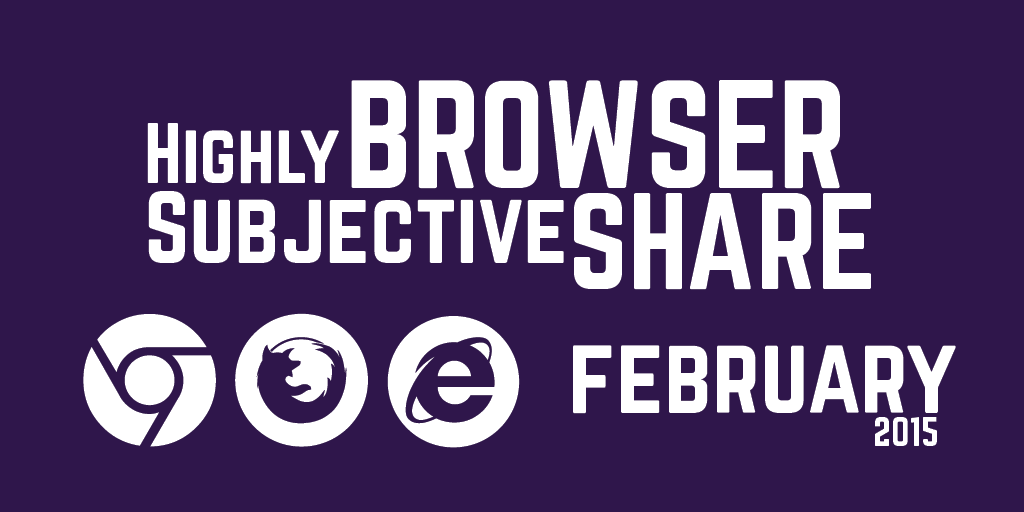 March 2015 Browser Share