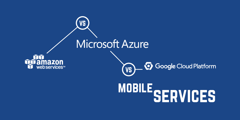 AWS vs Azure vs Google Cloud Platform - Mobile Services