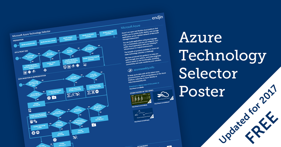 Azure Tech Selector - 2017 Edition