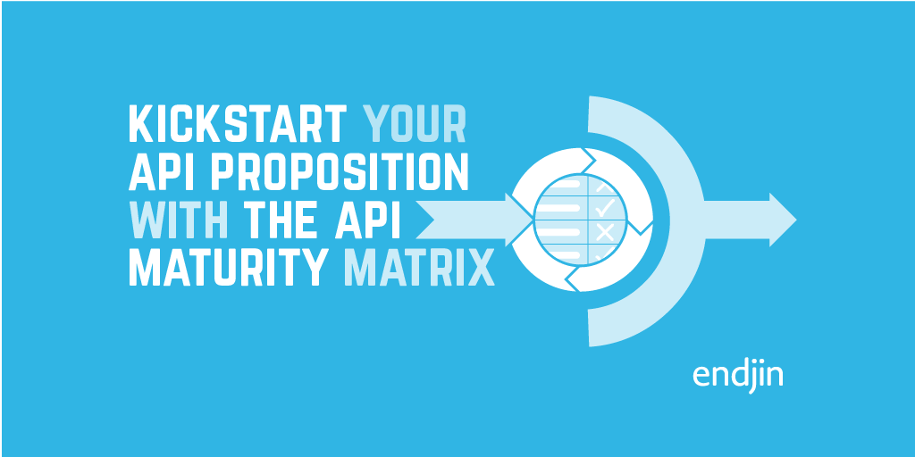 Kickstart your API proposition with the API Maturity Matrix