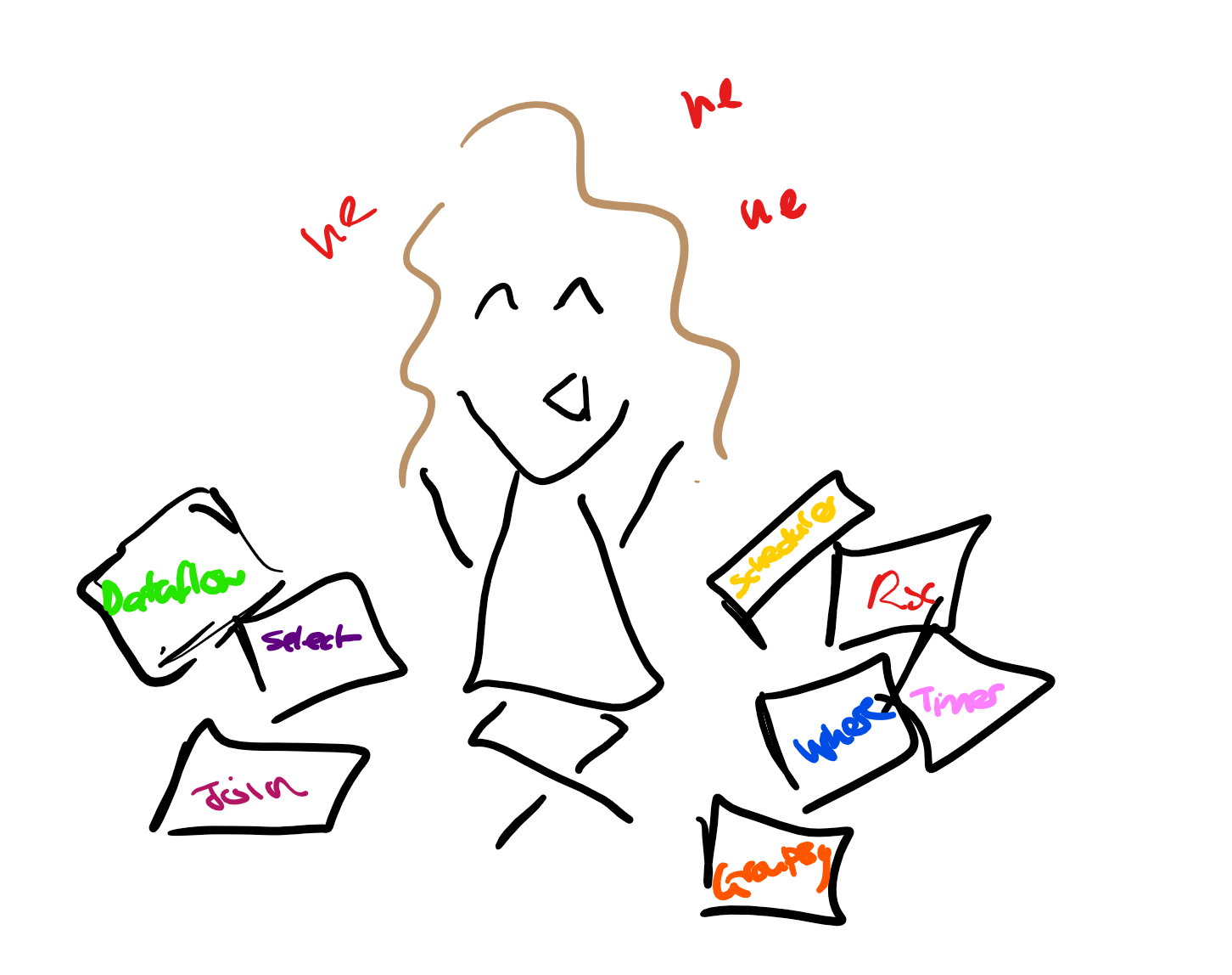 Doodle of author surrounded by Rx notes.