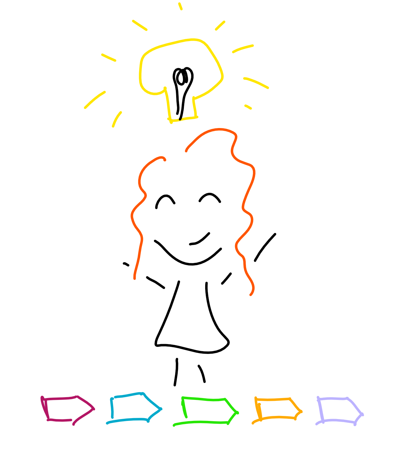 Doodle of author capturing insight from Data Flows.