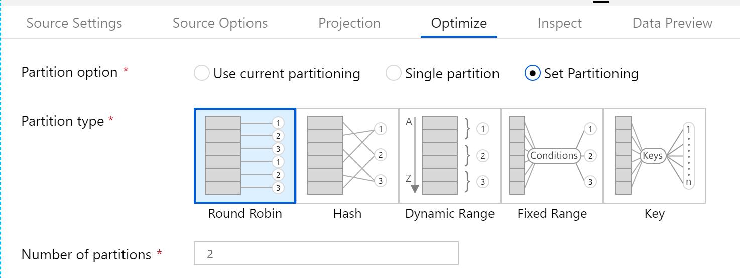 Data Flow partitioning strategies.