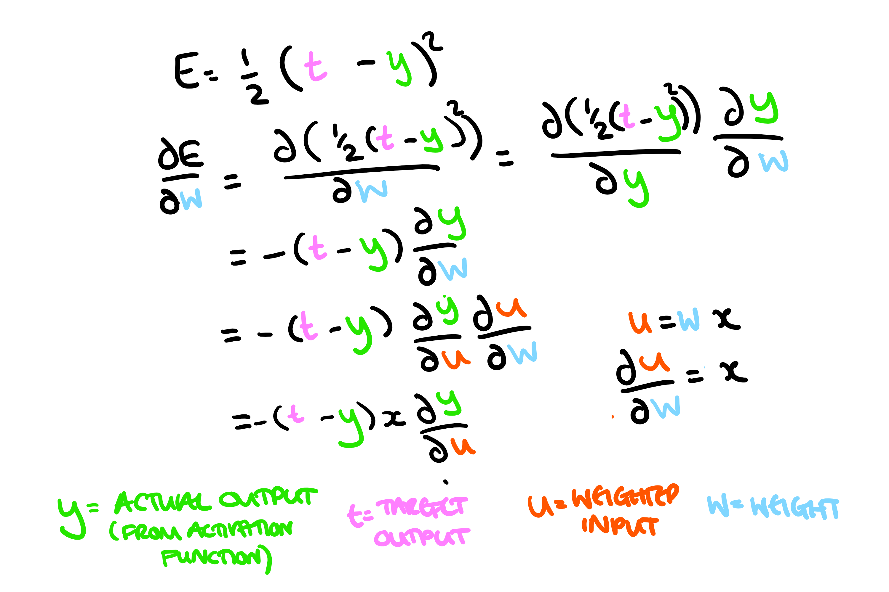 Equations for calculating the mean squared error.